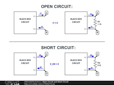 Open Circuit Short Ultimate Electronics Textbook