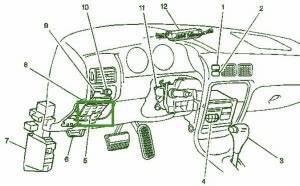 2007 Avalanche Fuse Box Diagram : chevy auto fuse box diagram ~ A.2002-acura-tl-radio.info Haus und Dekorationen
