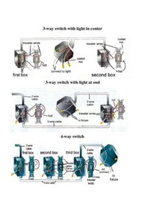 solucionado diagrama de alimentacion electrica para split de 12000 btu reparacion de aire