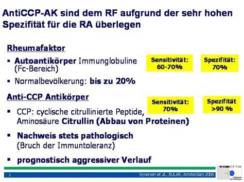 Antikörper ccp