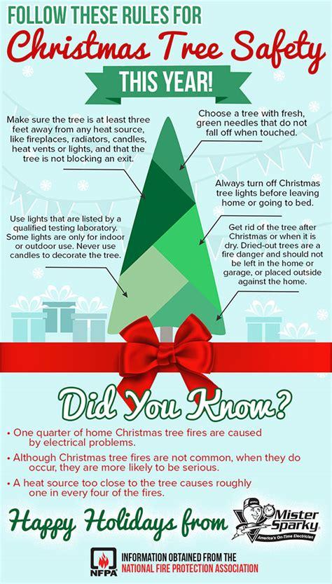 christmas lights safety tips