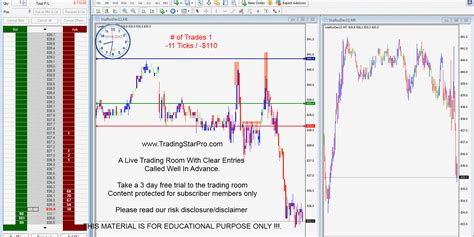 Live Trading Room Futures :  Online Futures Trading