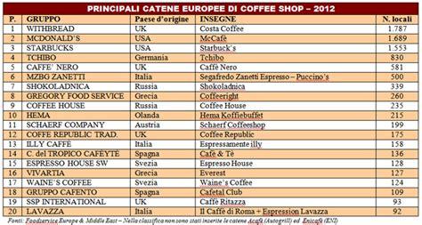 Le principali CATENE internazionali DI CAFFETTERIE E COFFEE SHOP ? 2013