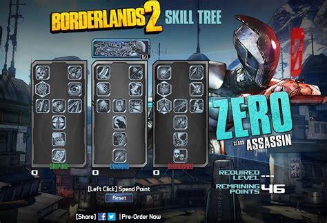 borderlands  skill trees released