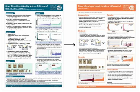 Scientific Poster Template Free by Scientific Poster Template Free Powerpoint Fresh