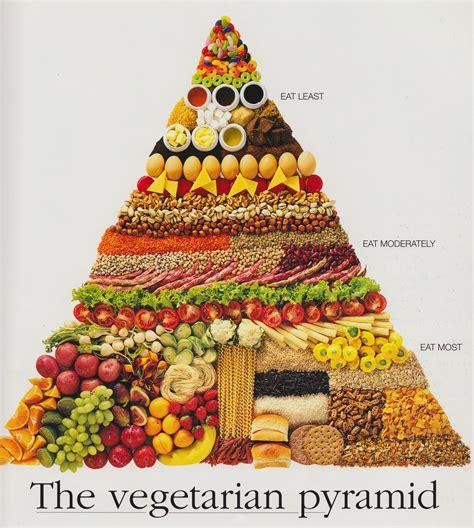 vegitarian food vegetarian diets how can vegetarians eat a balanced diet health and wellness today