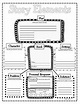 14 Best Images of Personal Narrative Worksheets ...