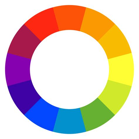 und colors file colorwheel svg wikimedia commons