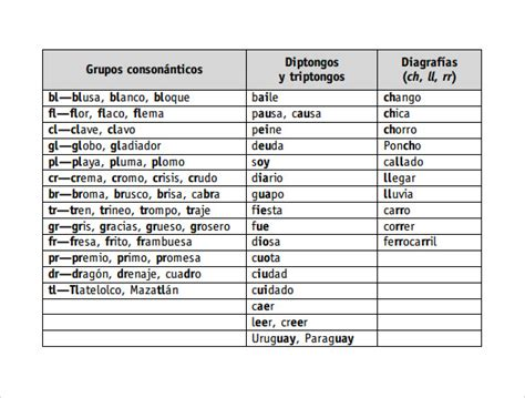 sample phonics alphabet charts sample templates