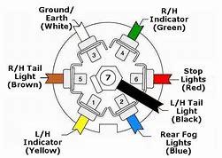 High quality images for hgv trailer plug wiring diagram hd wallpapers hgv trailer plug wiring diagram swarovskicordoba Image collections