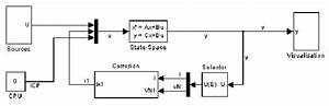 Simulink Block Diagram In Case Of Steady