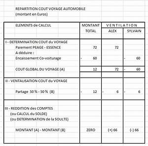 Calcul Cout Trajet Voiture : calcul cout trajet autoroute ~ Maxctalentgroup.com Avis de Voitures