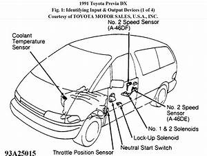 Toyota Previa Oxygen Sensor Wiring Diagram