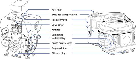 Hatz Diesel Fuel System Diagram by B Series Small Diesel Engine Single Cylinder Engine