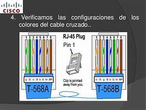 Creacin Cables De Red