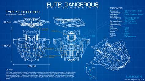 type  defender elite dangerous wikia fandom