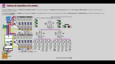 Armoire Industrielle Electrique by R 233 Alisation D Un Tableau 233 Lectrique Tgbt Youtube