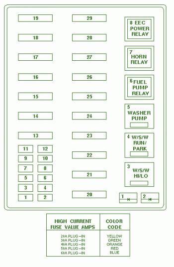 Premium Radio Wiring Diagram 1996 Ford F 150 by 1997 Ford F150 4wd Fuse Box Diagram Circuit Wiring Diagrams