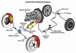 Diagram Of Car Brake System