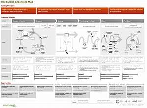 a step by step guide to building customer journey maps With customer experience mapping template