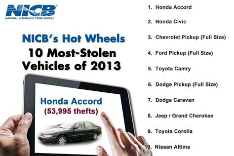 crime bureau nicb s wheels america s 10 most stolen vehicles