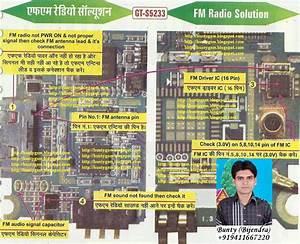 Samsung S5233 Fm Radio Solution 1 By Buntygsm Mobile