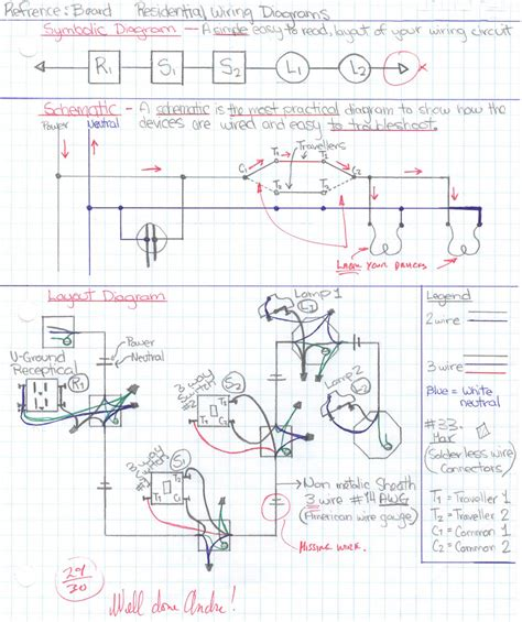 Unit Technical Drawings Building Codes Design