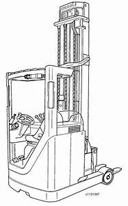 Linde Electric Reach Truck Type 113 Explosion Protected
