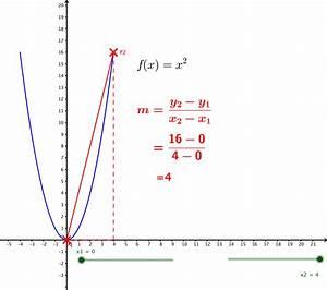 Mittlere änderungsrate Berechnen : mittlere nderungsrate geogebra ~ Themetempest.com Abrechnung
