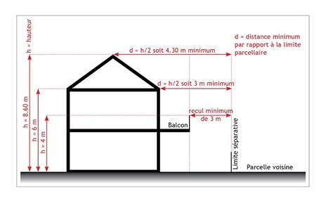 hauteur d une hotte cuisine hauteur d un plan de travail de cuisine hauteur d une hotte aspirante hauteur standard
