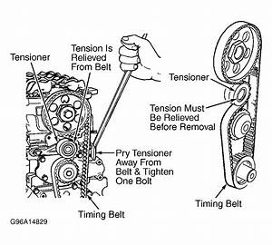 How Do I Replace A Timning Belt In A 1991 Ford Escort 1 9 Liter