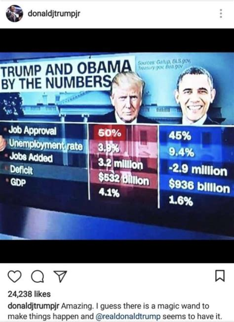 trump approval rating jr donald instagram obama father chart doctored deletes shared dad fake than inflating
