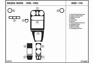 1990 Mazda Miata Dash Kits