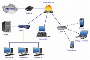 Switches   Routers   Firewall And Wireless Solutions