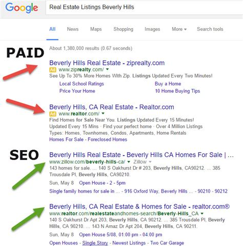 seo ranking definition seo for real estate agents