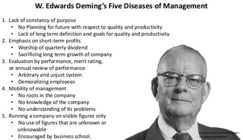 william edwards deming  total quality management thinker