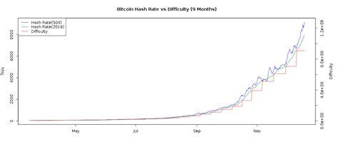 bitcoin mining rate of return bitcoin asic manufacturer hashfast facing lawsuits