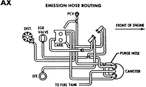 Chevy Blazer Vacuum Diagram Wiring For Free