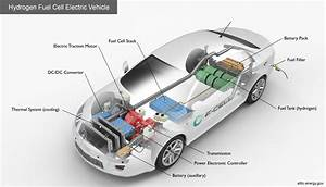 Alternative Fuels Data Center  How Do Fuel Cell Electric