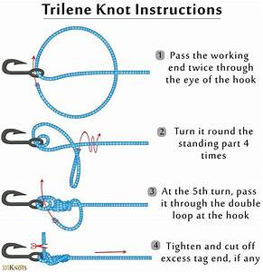 Tying The Trilene Knot With Instructions