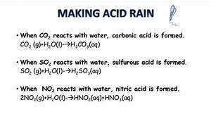 The Hydrophere & Acid Rain
