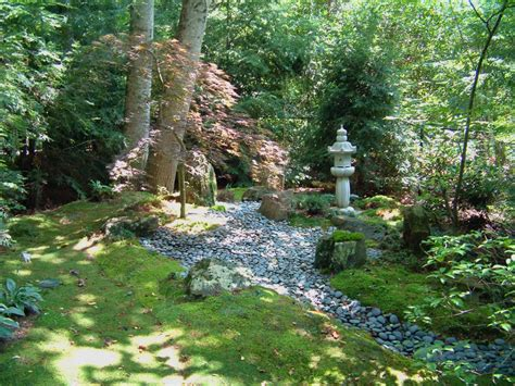 Types Japanese Garden