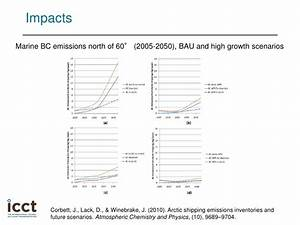 Definition and measurement of marine black carbon emissions