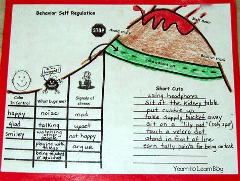 behavior volcano yearn to learn