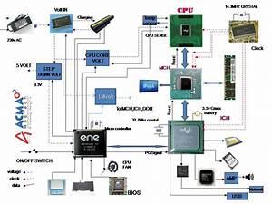 Asus Laptop Schematic Diagram