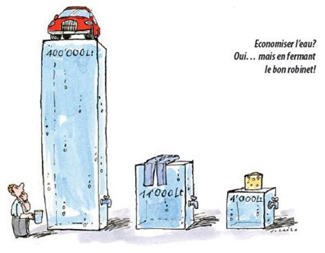 economiser l eau au bon endroit services industriels de 233 mont