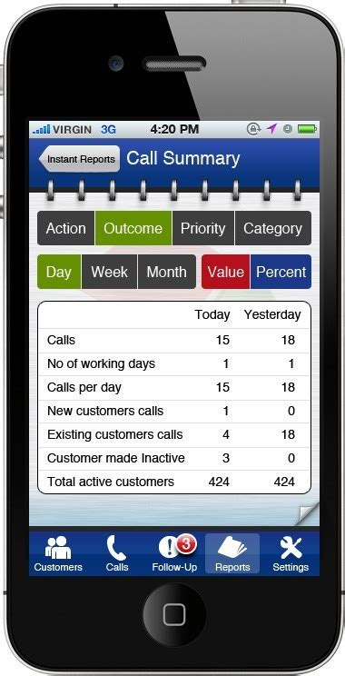 mobile sales app  improve sales productivity