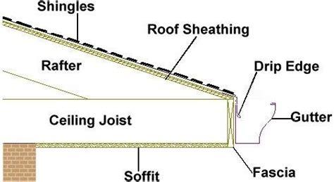 chimney tips