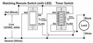 Electricsuppliesonline Com  Leviton Ltb60