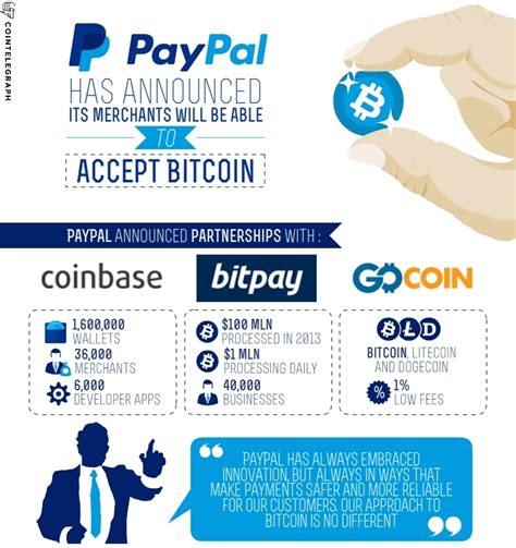 What Businesses Accept Bitcoin by Us Paypal Merchants Can Accept Bitcoin Starting Today